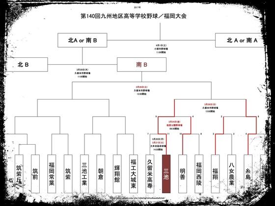 第140回九州地区高等学校野球福岡県福岡大会.jpg